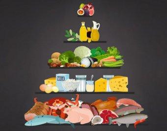 Питание и тренировки для быстрого похудения