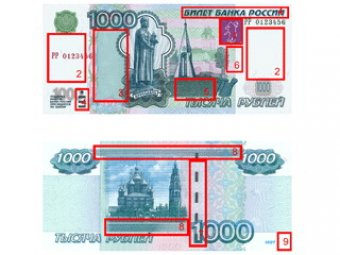 ЦБ представил новую 1000-рублевую купюру. Это будет самая защищенная банкнота в мире