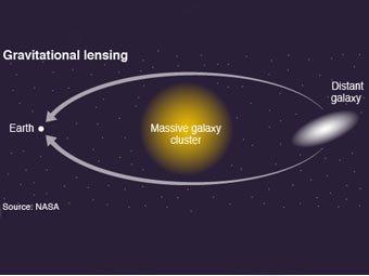 Астрономы определили судьбу Вселенной: бесконечно расширяясь, она превратится в холодную мертвую пустошь