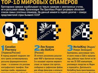Крупнейшего спамера мира из России осудят за виагру