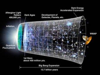Вселенная может оказаться гигантской голограммой