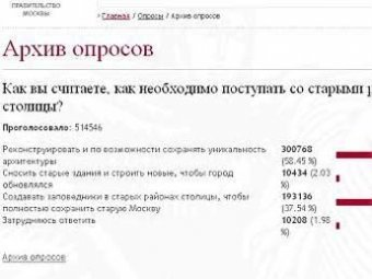 Мэрию Москвы «поймали» на махинациях в Интернете