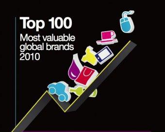 В рейтинге самых дорогих брендов мира сменился лидер