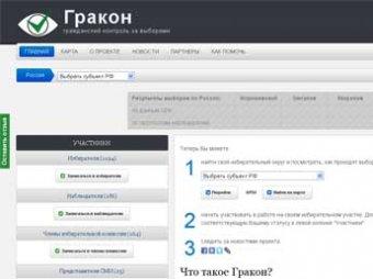 В России появилась социальная сеть для наблюдений за выборами