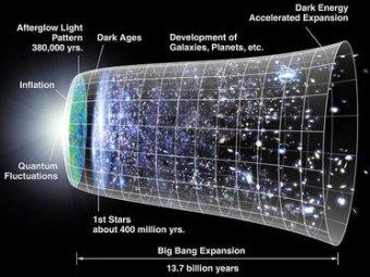 Учёные: жизнь во Вселенной могла возникнуть уже через 15 млн лет после Большого взрыва