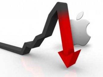 Акции Apple обрушились после публикации финансового отчета