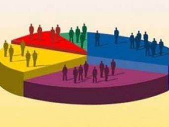 Социологи: почти 70% россиян уверены, что живут в развитой, богатой и свободной стране