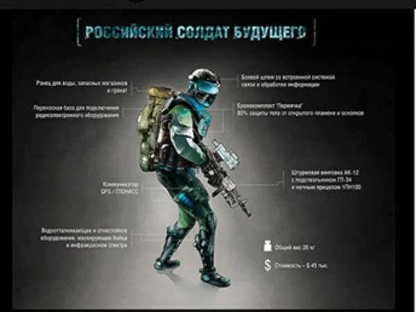 """Рогозин показал российского """"солдата будущего"""", а в Сети нашли сходство с компьютерной игрой"""