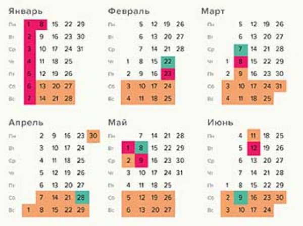 Роструд анонсировал длинные выходные, которые ждут россиян в мае и июне