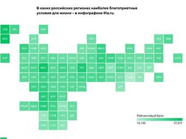 Эксперты назвали регионы РФ с самым высоким качеством жизни