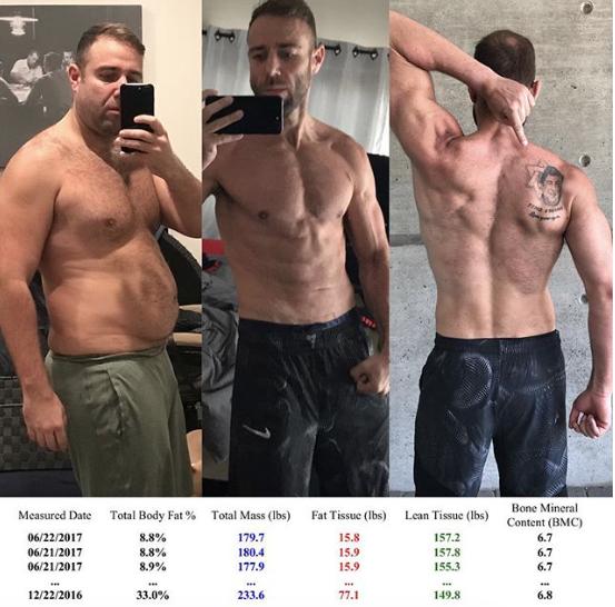 К концу испытания, уложившись в шесть месяцев, Уолтер потерял 30 килограмм и довёл содержание жира в своём теле до 8,8 процентов, а вес — до 79 килограмм