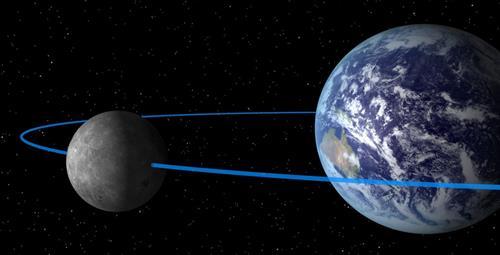 Малоизвестные факты о Луне