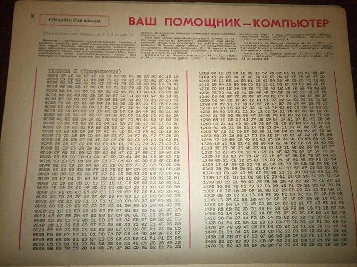 Код для набора руками