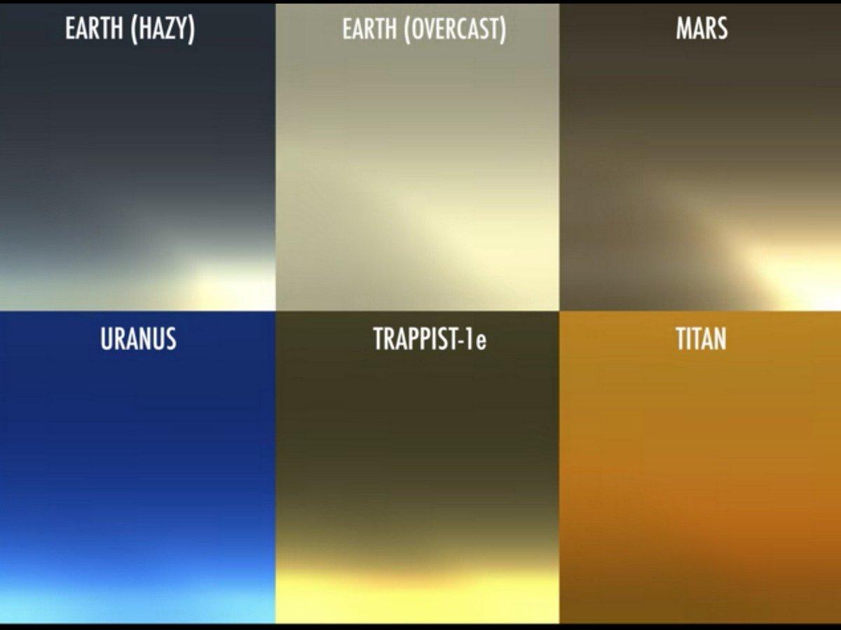 Как заходит Солнце над другими планетами