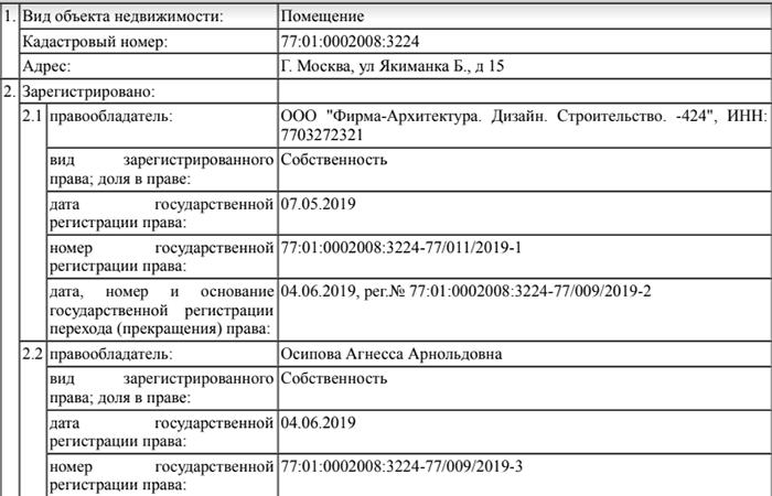 Недвижимость главного акушера России Лейлы Адамян