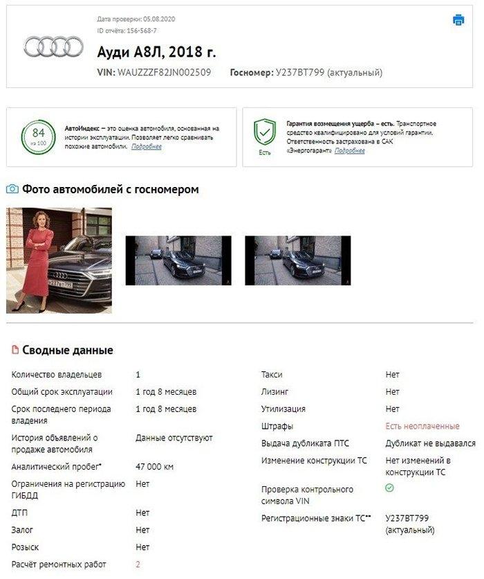 Машина Собчак