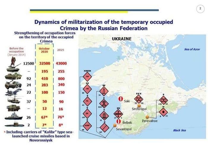 ВС РФ Крым