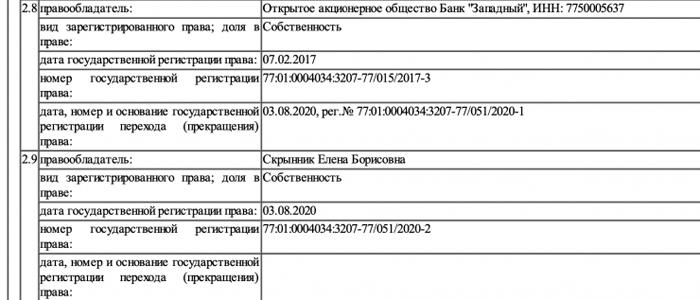 """СМИ: экс-министр Скрынник купила за 700 млн апартаменты в башне """"Федерация"""""""