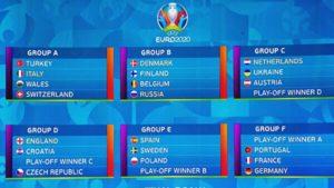 Таблица Евро-2020