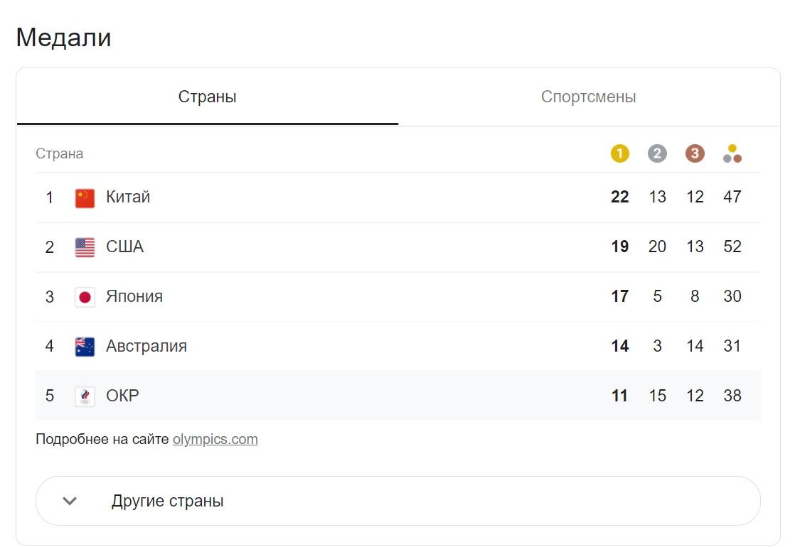 Российский боксер Имам Хатаев завоевал бронзу на Олимпиаде в Токио (ВИДЕО)