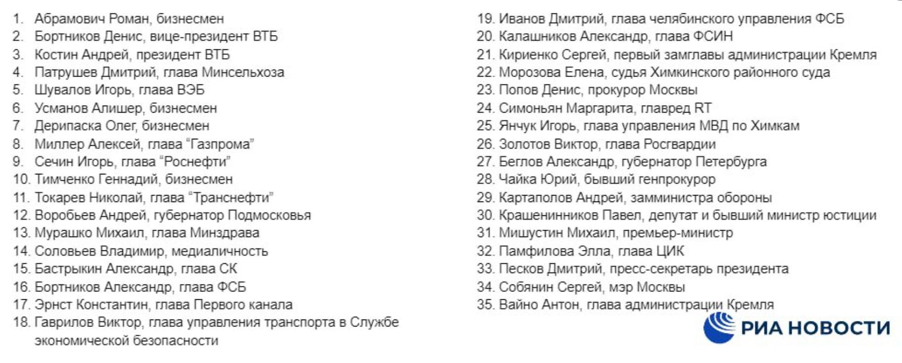 список чиновников из окружения Путина
