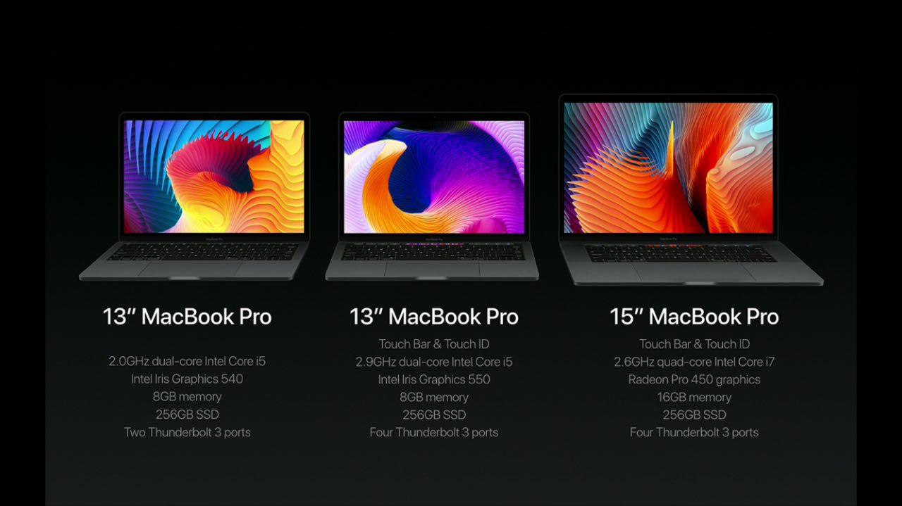 Цены нановый MacBook Pro взбудоражили интернет