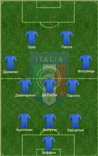 Трансляция футбол италия испания [PUNIQRANDLINE-(au-dating-names.txt) 26