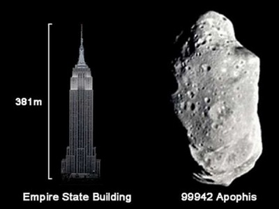 Нибиру отменяет конец света: Землю уничтожит астероид Бог Хаоса - в NASA озвучили дату (ФОТО)