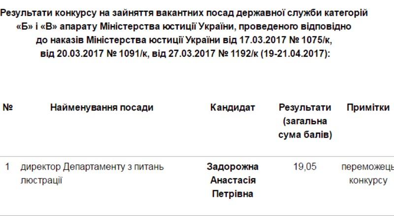Минюст утвердил основного люстратора государства Украины
