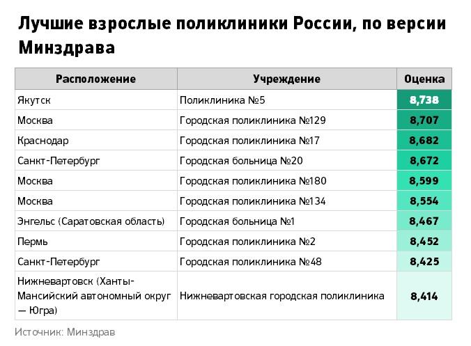 Троицкая областная больница в челябинской области