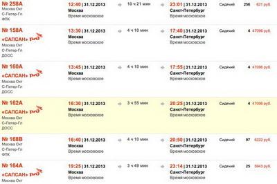 Стоимость билетов на поездах и самолетах как выглядит билет на самолет из шереметьево