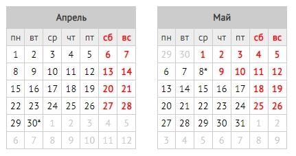 Как отдыхаем на майские праздники 2019: официальные выходные в мае, календарь