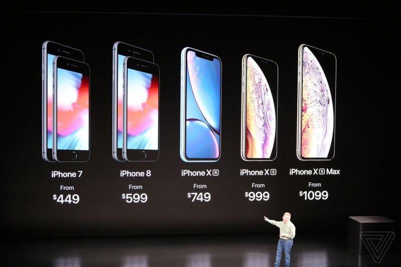 iphone xs xr xs max характеристики
