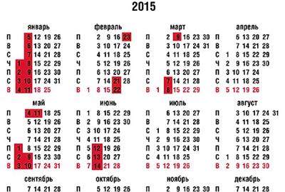 Православные праздники на апрель 2017 года