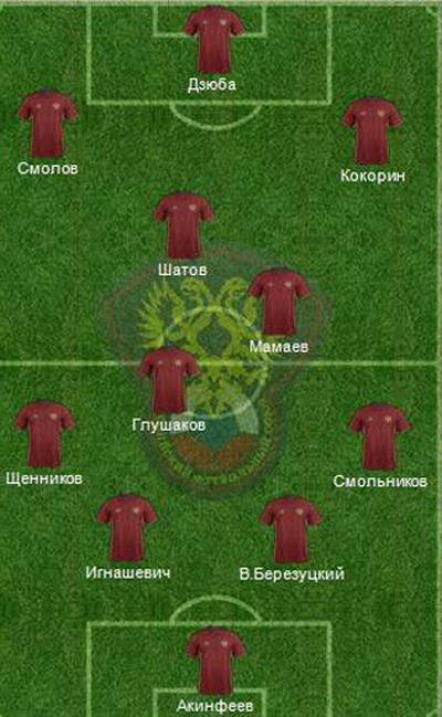 Прогнозы На Футбол Англия Россия