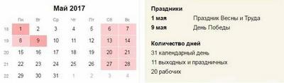 Именины у глеба по православному календарю