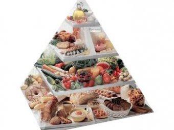 дробное питание похудела за месяц