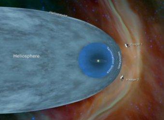 Вояджер-2 через 40 лет прислал данные из межзвездного пространства