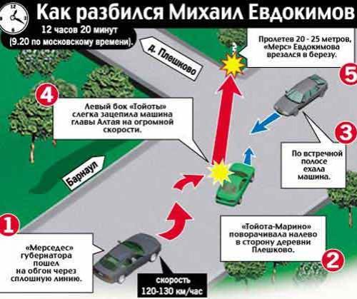 А основное -- Евдокимов ОБГОНЯЛ!!! а не уходил от ДТП.  Сообщение от dbr57.  NISSAN WINGROAD 2004 QG18 4WD...
