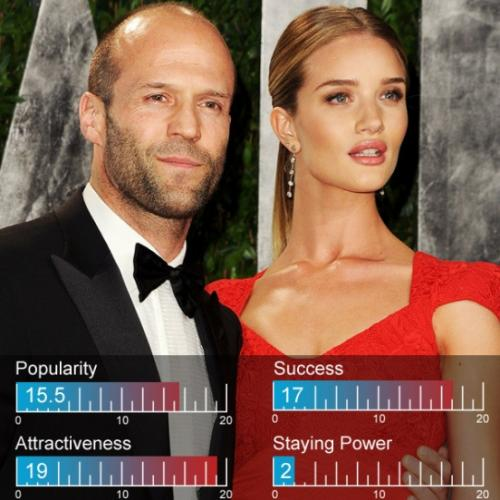 19. Рози Хантингтон-Уайтли (Rosie Huntington-Whiteley) и Джейсон Стэтхэм (Jason Statham)