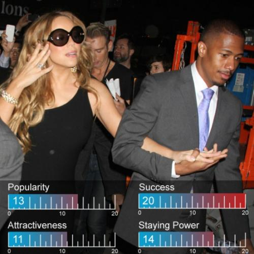 11. ������ ���� (Mariah Carey) � ��� ������ (Nick Cannon)